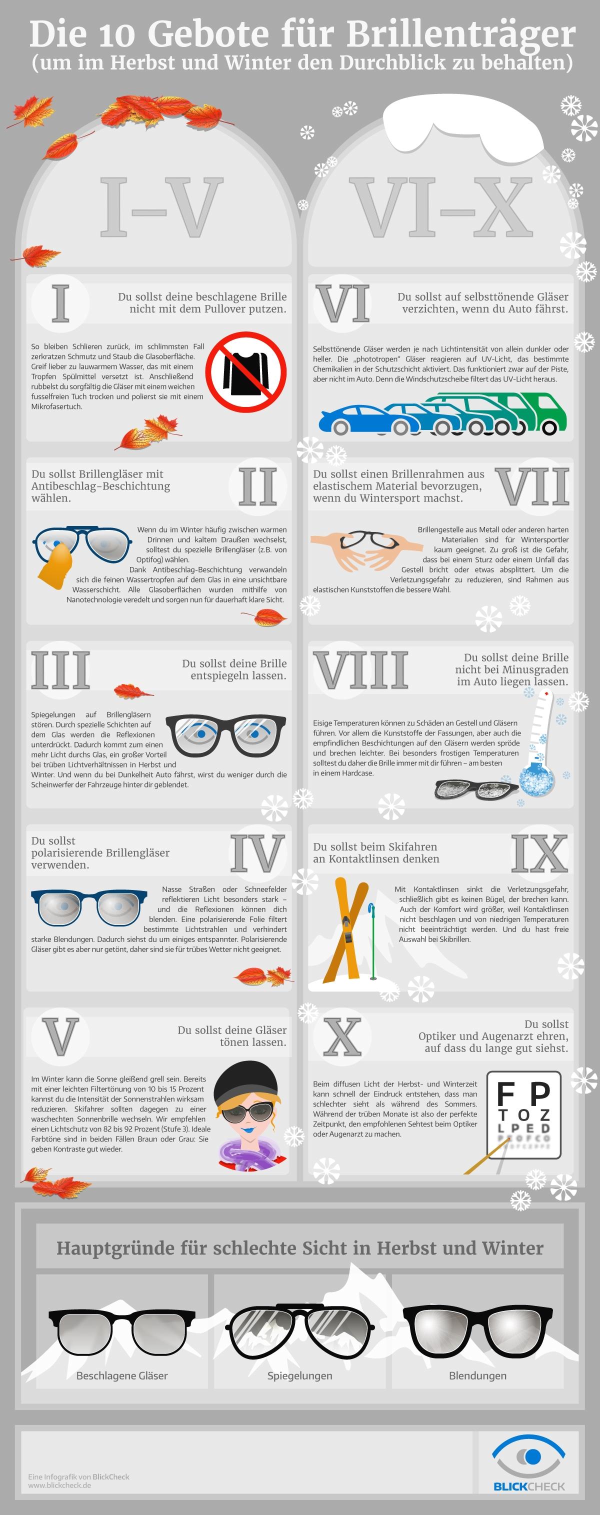 Die Zehn Gebote für Brillenträger in Herbst und Winter