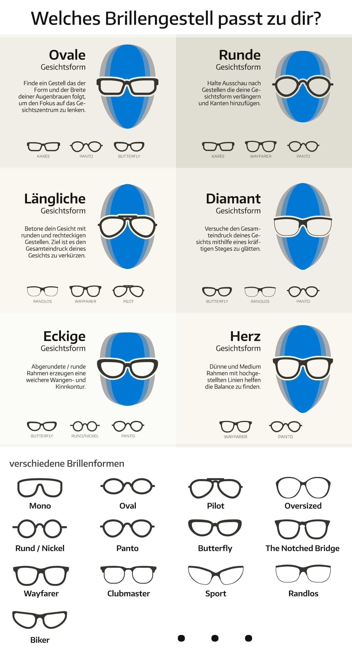 Welche Brille passt zu welcher Gesichtsform?