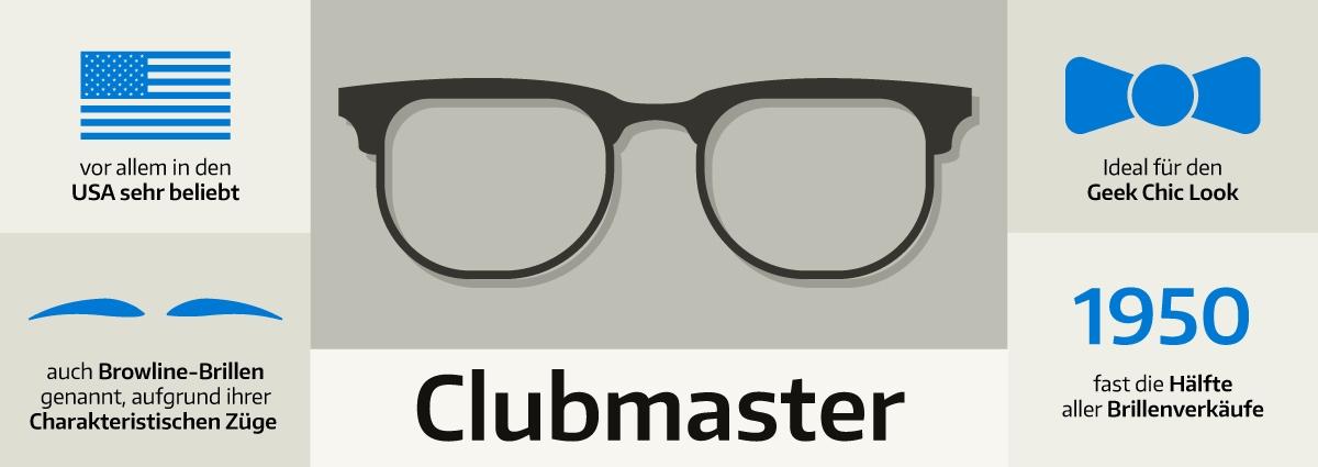 Clubmaster – Brillenklassiker von Ray-Ban